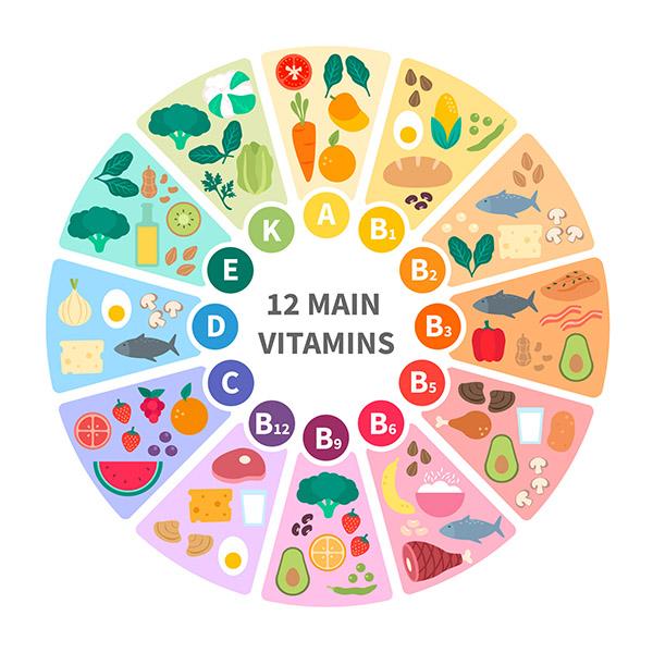 Zdrava hrana vitamini